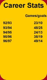 Eric Cantona Career stats