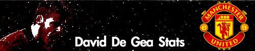 David De Gea Stats