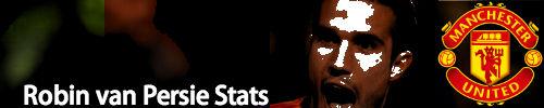 Robin van Persie stats