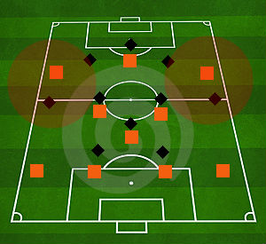The decline of 3-5-2 in modern football