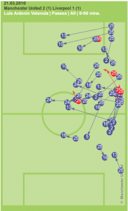 Valencia passes