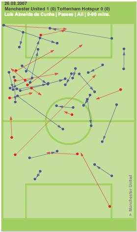 Nani passes vs. Spurs 2007/08