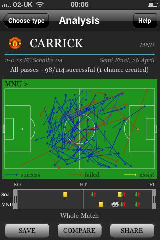 Carrick Passing versus Schalke