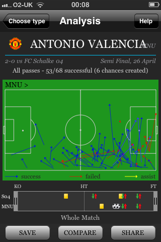 Valencia Passing