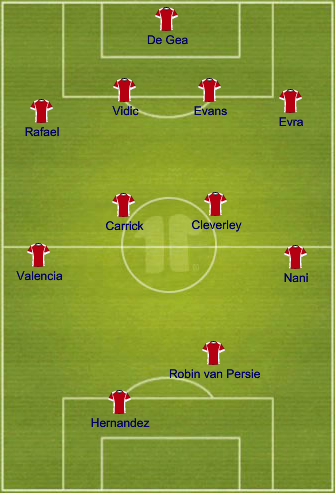 Potential Manchester United lineup for Galatasaray
