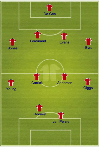 Manchester United potential lineup against West Ham United