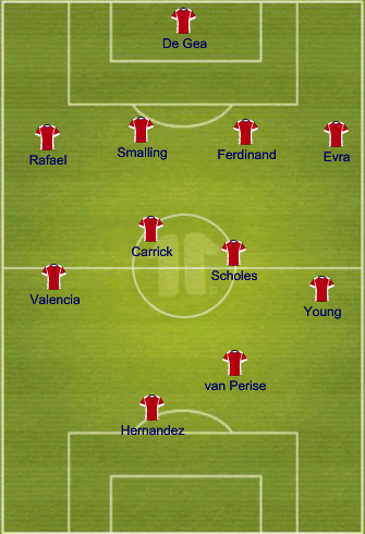 potential manchester united lineup versus norwich city