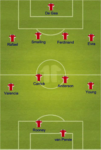 Potential Manchester United lineup against QPR
