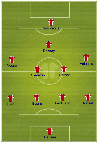 Potential Manchester United lineup against Arsenal