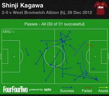 Kagawa WBA