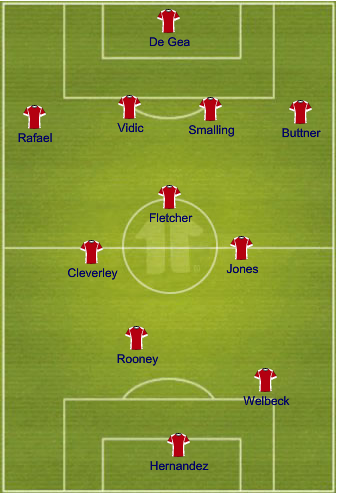 Potential Manchester United lineup against Cluj