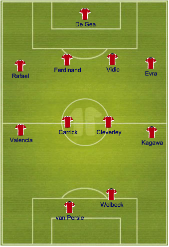 Manchester United potential lineup against Tottenham Hotspur