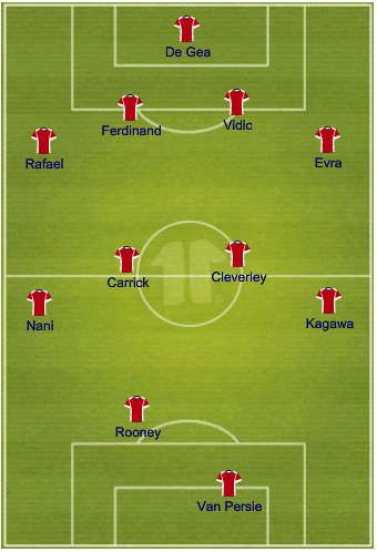 united-potential-line-up-versus-fulham