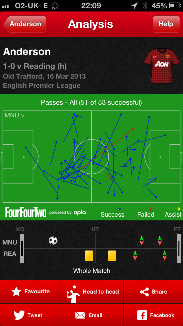 ando-passing-reading