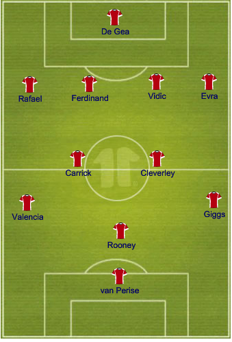 manchester-united-reading-potential-line-up