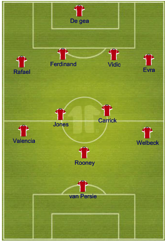 manchester-united-potential-lineup-versus-city