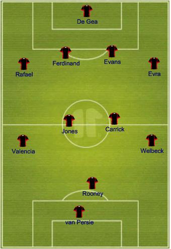 de Gea; Rafael; Ferdinand; Evans; Evra; Valencia; Carrick; Jones; Welbeck; Rooney; Van Persie