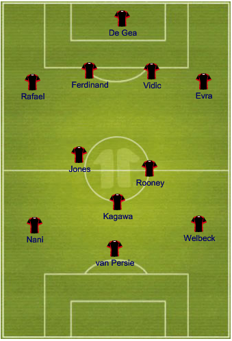 potential-manchester-united-team-to-face-arsenal
