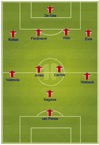 potential-united-lineup-against-villa
