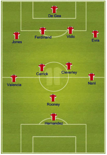 manchester-united-chelsea-lineup