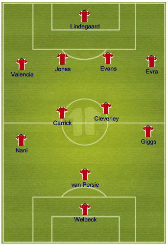 manchester-united-wba-potential-line-up