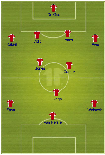 potetial-manchester-united-lineup-vs-wigan