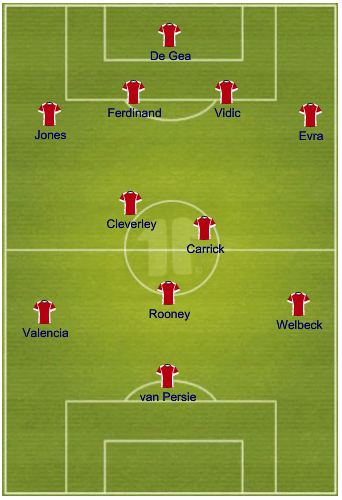 Potential Manchester United line up against Chelsea