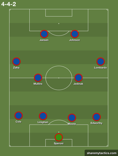 crystal-palace-formation