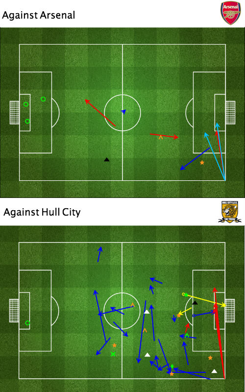 van-persie-influence-arsenal-hull