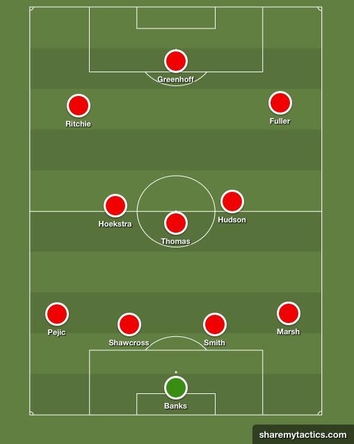 Manchester United vs. Stoke City: Bojan, Sparky & van Persie