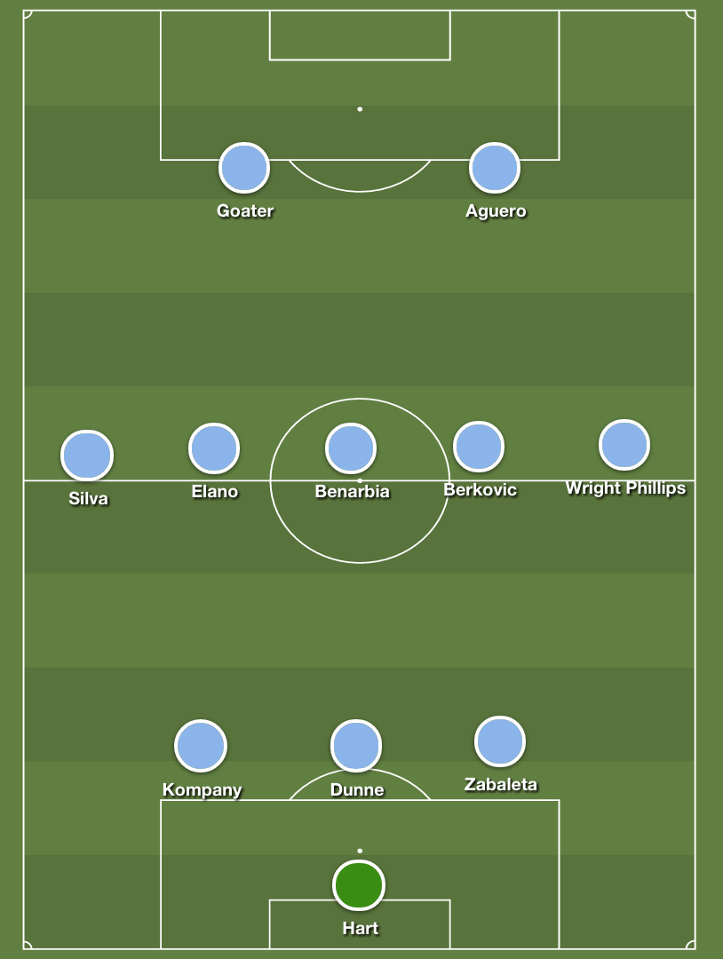 Manchester City all time dream team