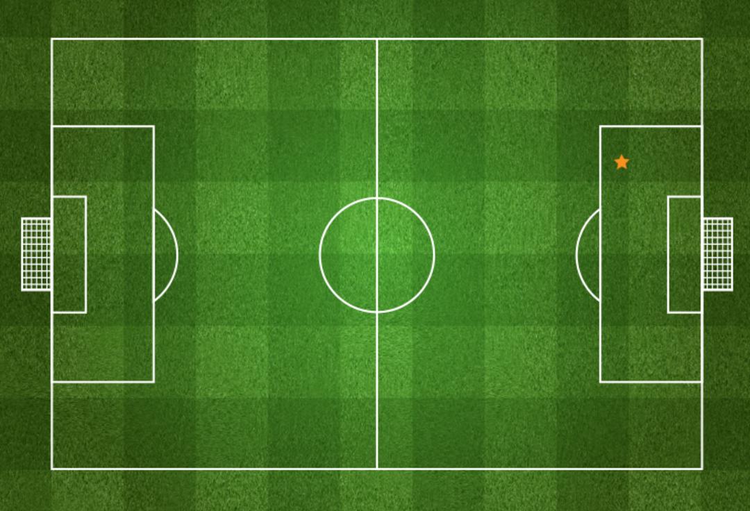 Angel Di Maria dribbles versus Southampton