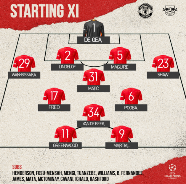 CONFIRMED Manchester United Starting XI Vs RB Leipzig